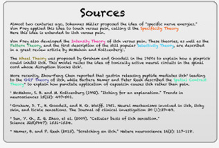 Coding Of Itch Sources